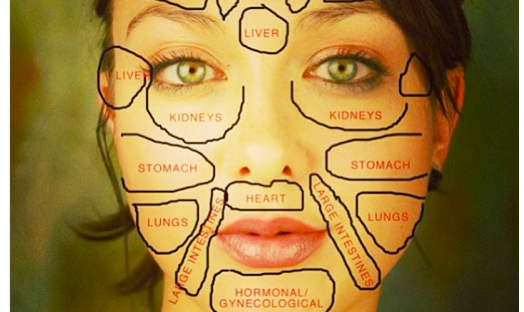 Face Mapping Acne Why It Shows Up Where Youtopia Beauty