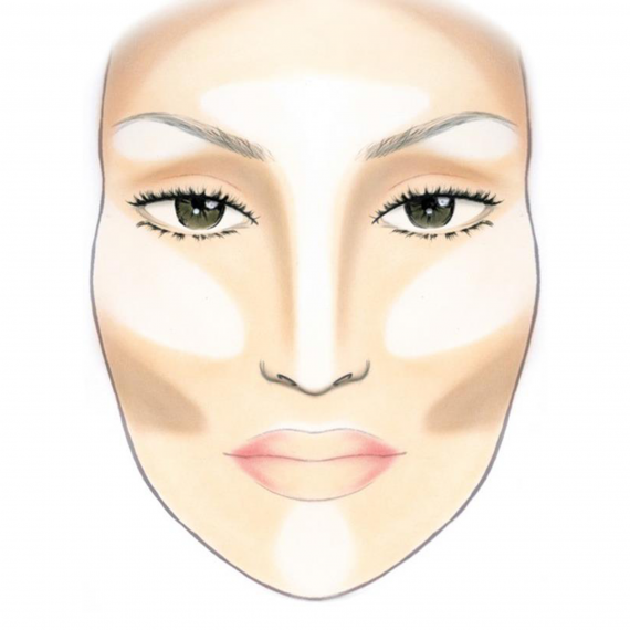 trick to slimmer face